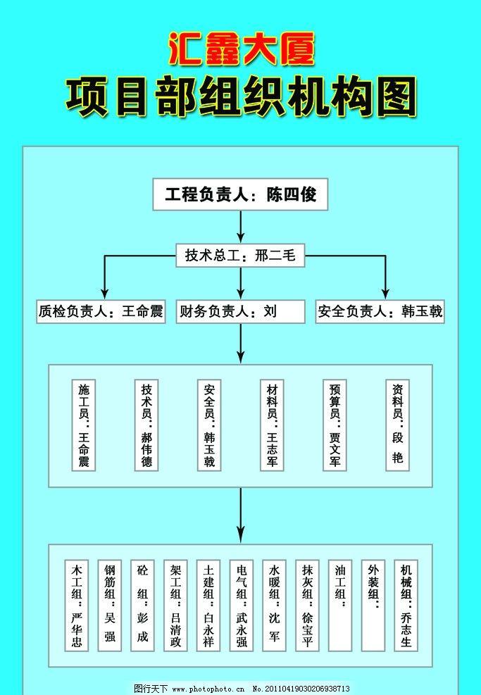 组织机构图 项目部 框图 箭头 展板 dm宣传单 广告设计模板 源文件 72