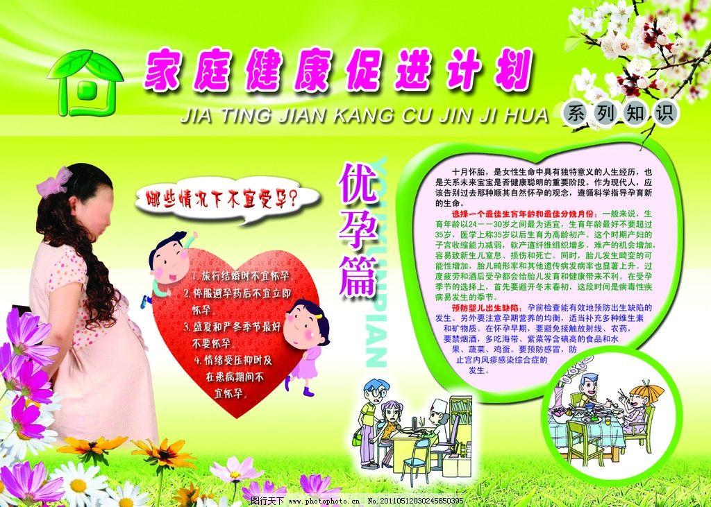 家庭健康计划展板图片