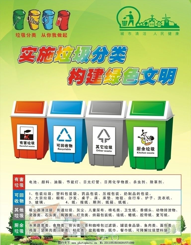 设计图库 淘宝电商 其他  垃圾分类海报 垃圾背景 垃圾分类知识 垃圾