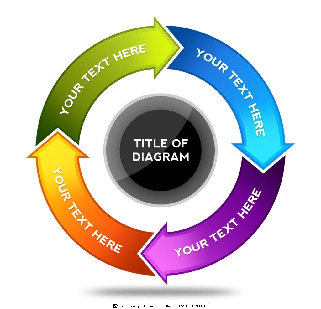 循环箭头流程图psd分层素材 色彩 圆形 黑色 彩色 源文件