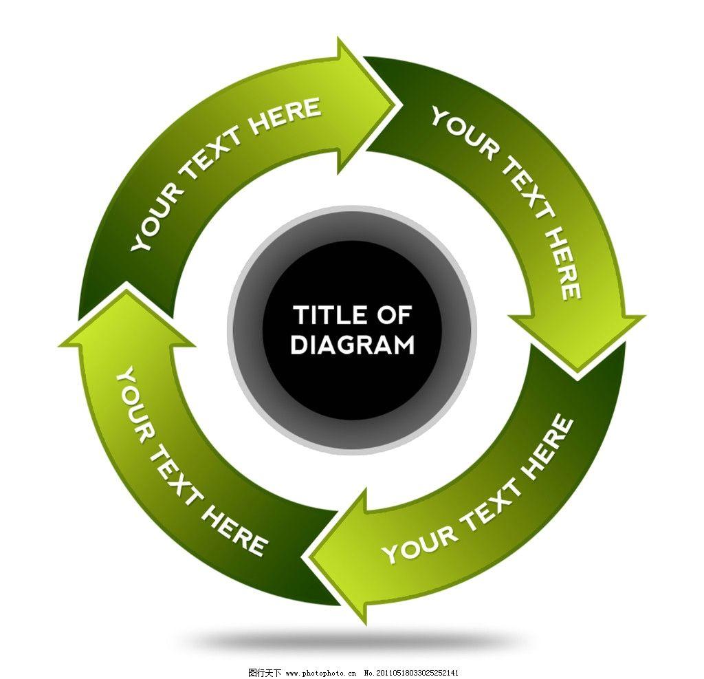 循环箭头流程图psd分层素材 色彩 圆形 黑色 彩色 绿色 源文件