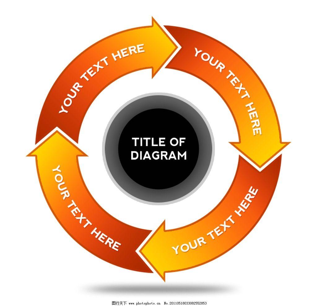循环箭头流程图psd分层素材 色彩 圆形 黑色 源文件