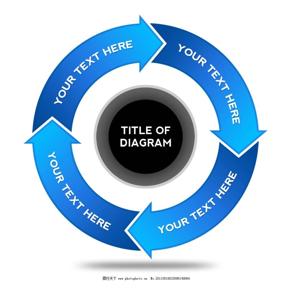 循环箭头流程图psd分层素材 色彩 圆形 黑色 彩色 蓝色 源文件