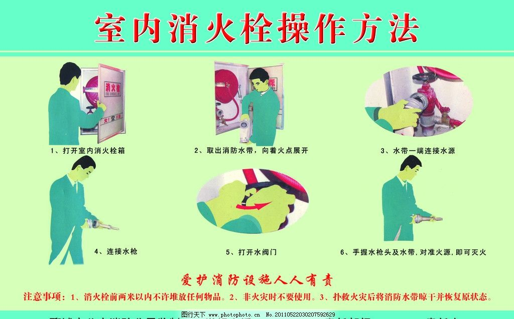 室内消火栓操作方法图片