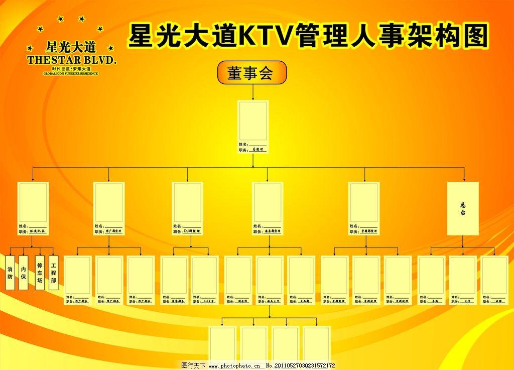 企业结构图 人事 企业文化 黄色背景 矢量
