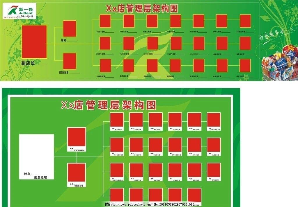 绿色背景 背景素材 公司结构图 组织框架图 购物车 展板 展板模板