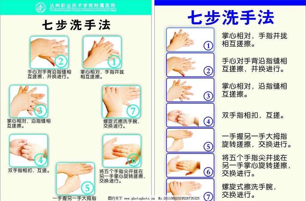 七步洗手法 七个步骤洗手姿势(多用于医院)