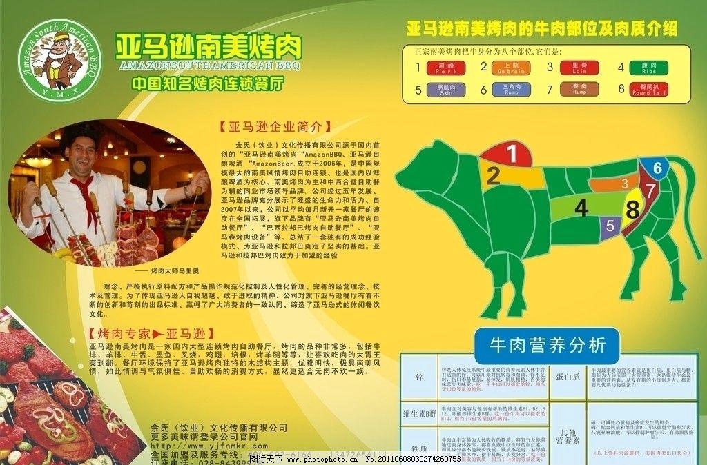 宣传单 巴西烤肉 dm单 垫餐纸 自助烤肉 dm宣传单 广告设计 矢量 cdr