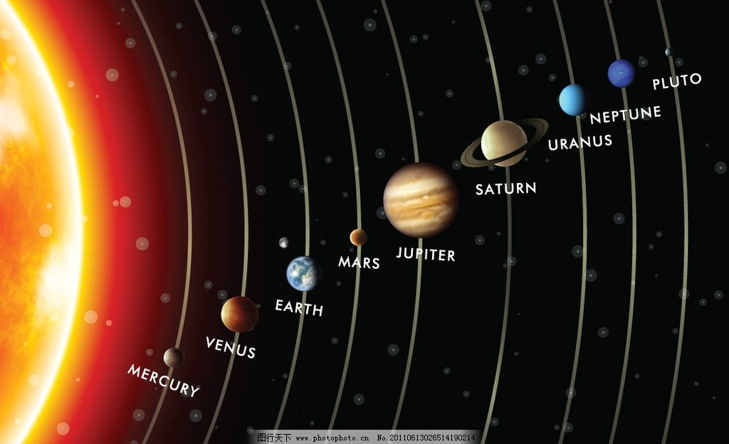 太阳系图片