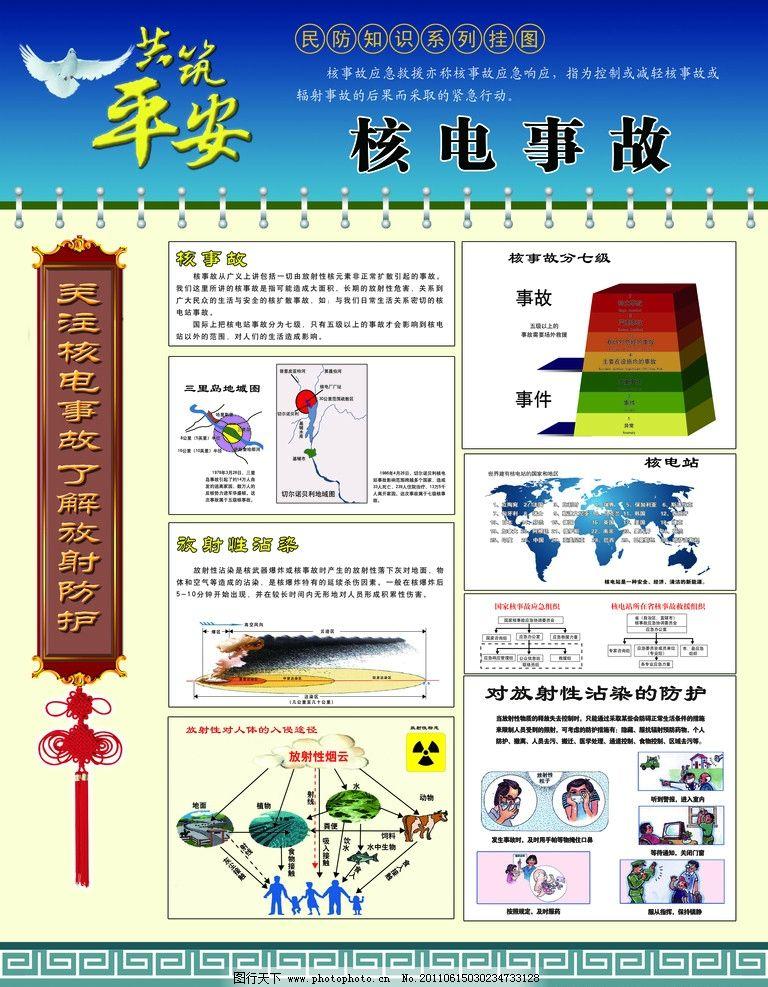 民防 知识 挂图 核电事故 放射性 安全教育 核电站 核应急 防护 展板